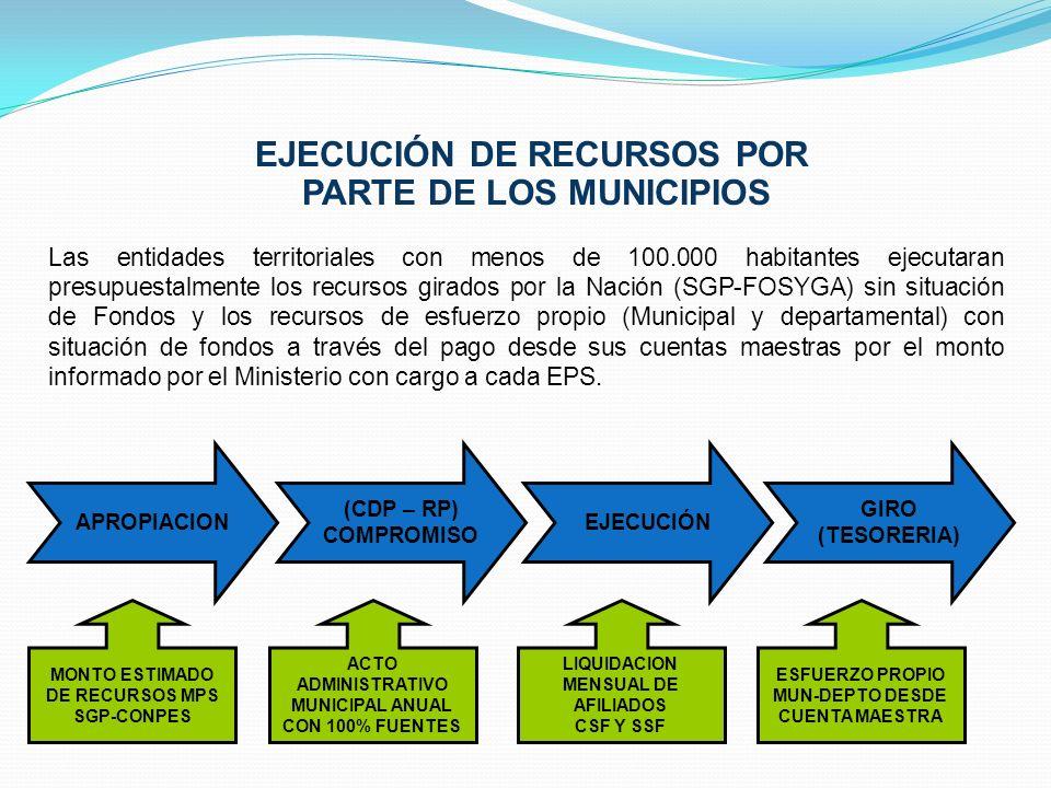 EJECUCIÓN DE RECURSOS POR PARTE DE LOS MUNICIPIOS