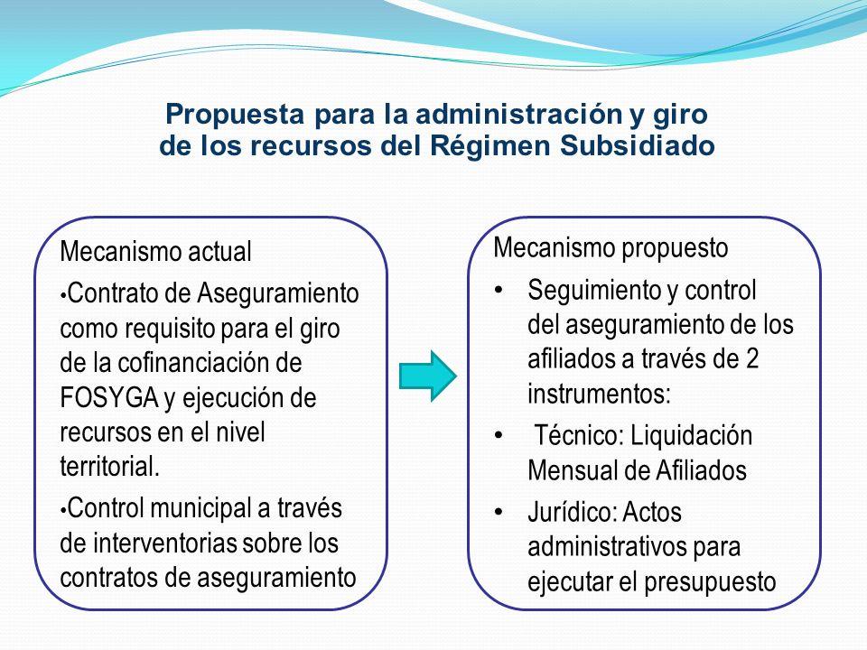 Propuesta para la administración y giro