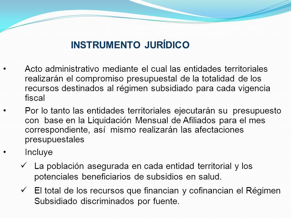 3. Instrumento jurídico y técnico para la administración de recursos del Régimen Subsidiado