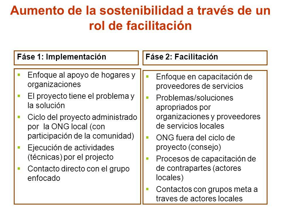 Aumento de la sostenibilidad a través de un rol de facilitación