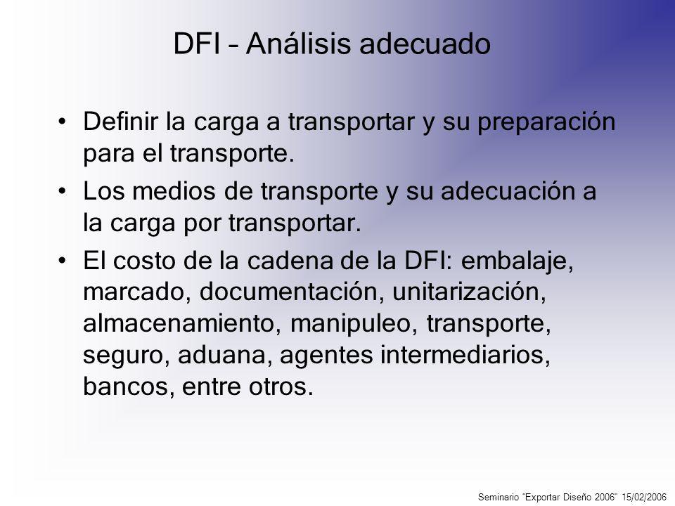DFI – Análisis adecuado