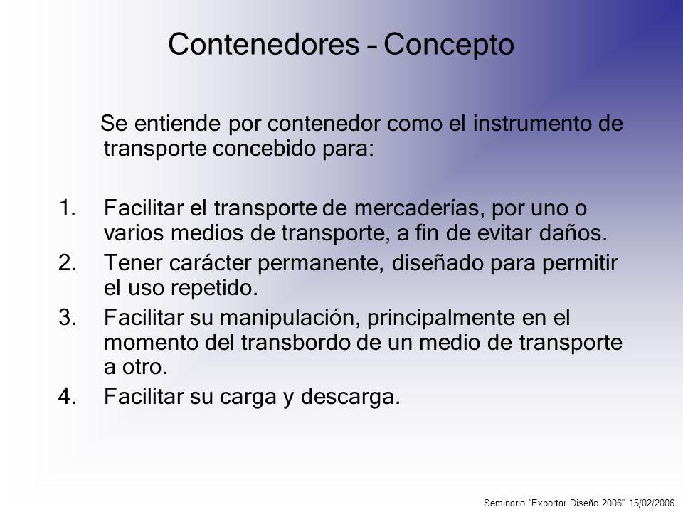 Contenedores – Concepto
