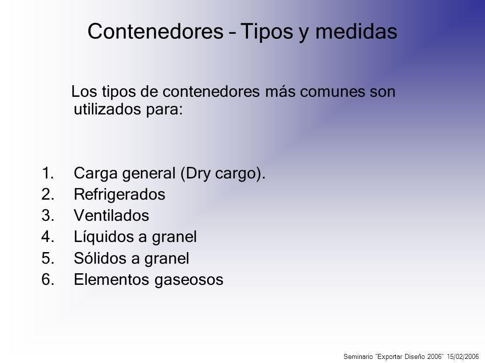 Contenedores – Tipos y medidas