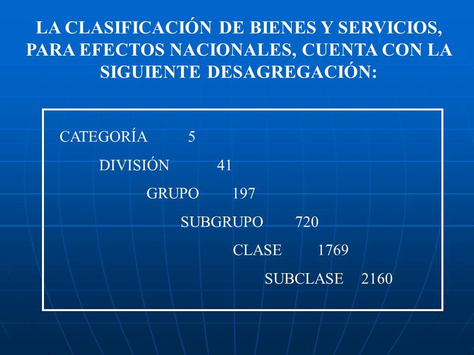 LA CLASIFICACIÓN DE BIENES Y SERVICIOS, PARA EFECTOS NACIONALES, CUENTA CON LA SIGUIENTE DESAGREGACIÓN:
