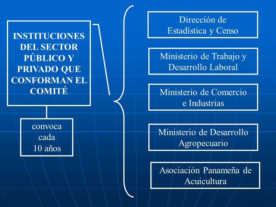 Encuesta Entre Empresas No Financieras. Año: 2006
