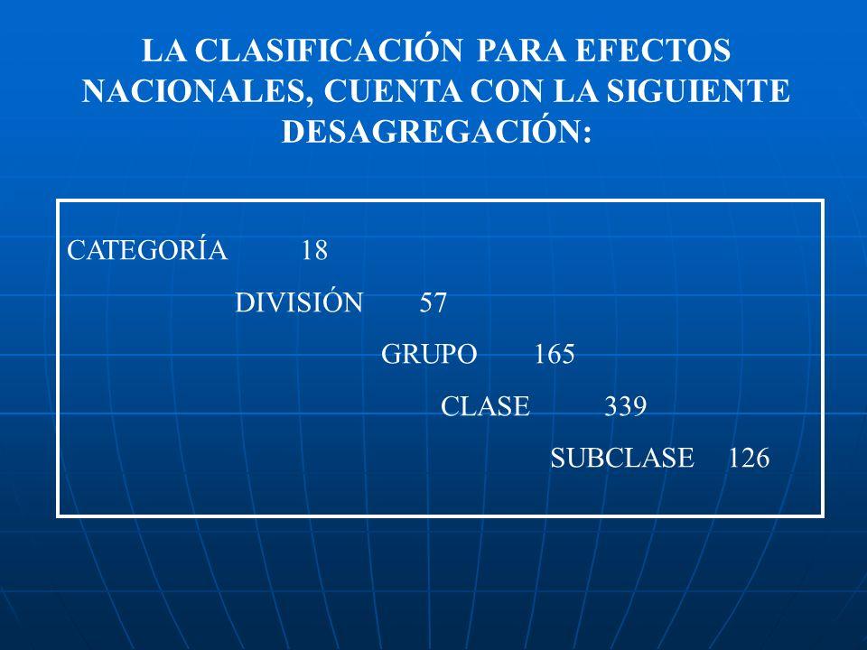 LA CLASIFICACIÓN PARA EFECTOS NACIONALES, CUENTA CON LA SIGUIENTE DESAGREGACIÓN: