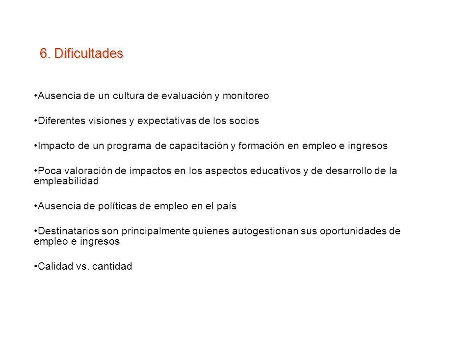 6. Dificultades Ausencia de un cultura de evaluación y monitoreo