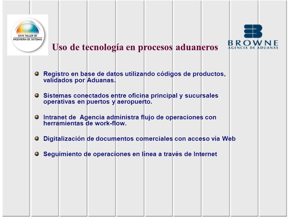Uso de tecnología en procesos aduaneros