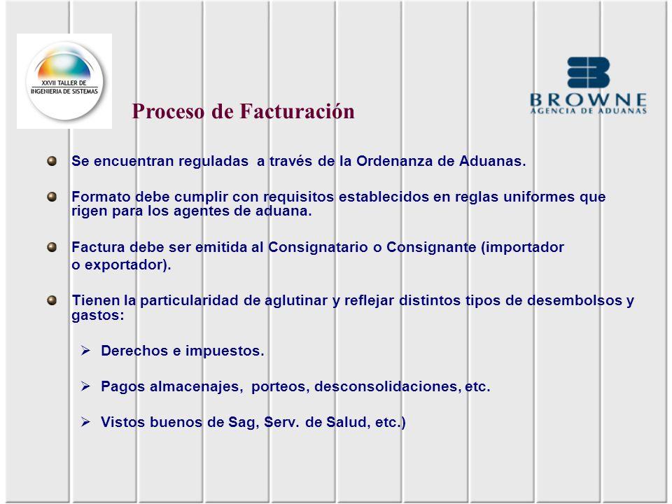 Proceso de Facturación