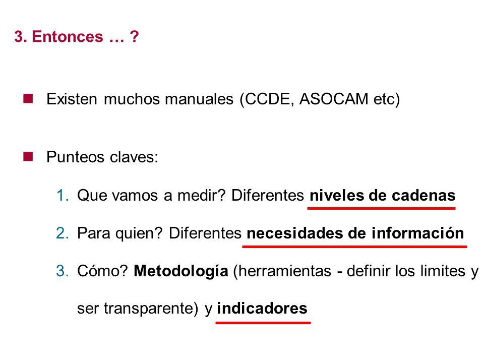 3. Entonces … Existen muchos manuales (CCDE, ASOCAM etc) Punteos claves: Que vamos a medir Diferentes niveles de cadenas.