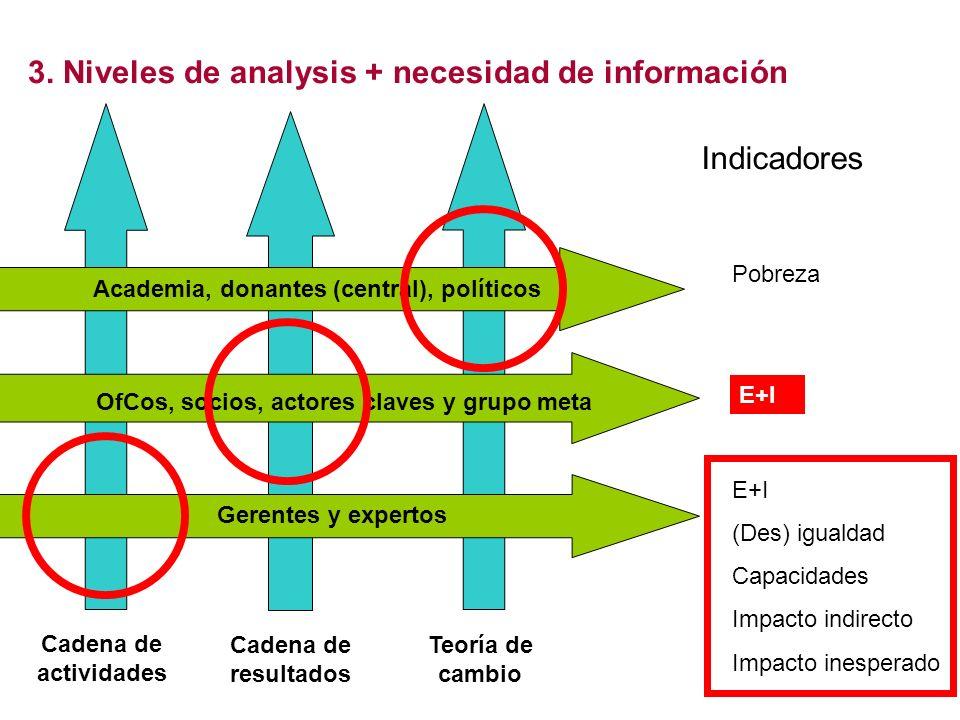 3. Niveles de analysis + necesidad de información