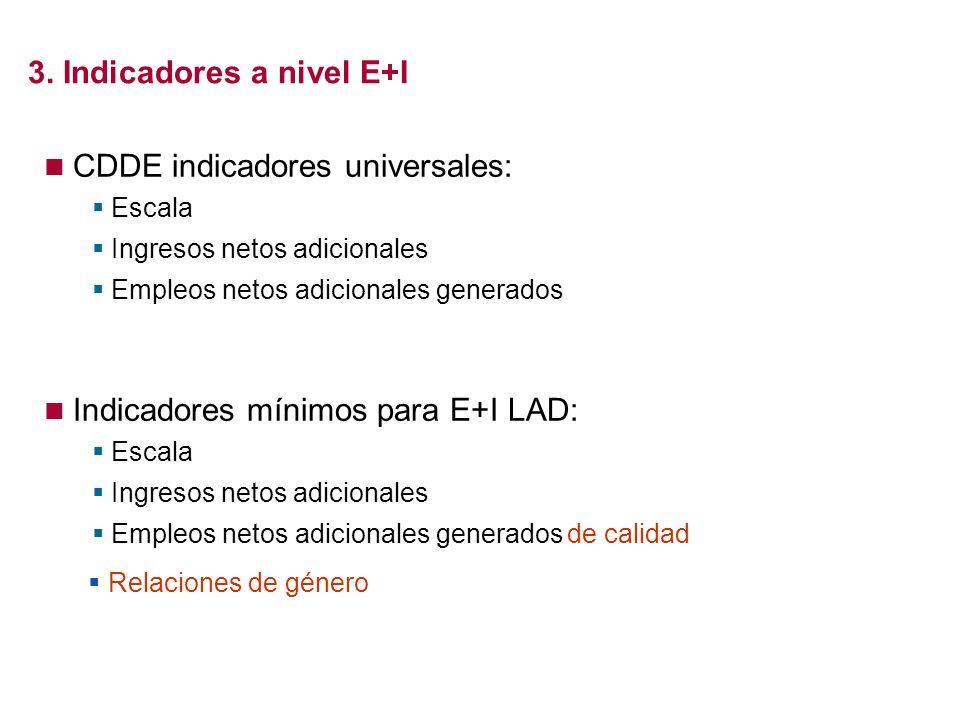 3. Indicadores a nivel E+I