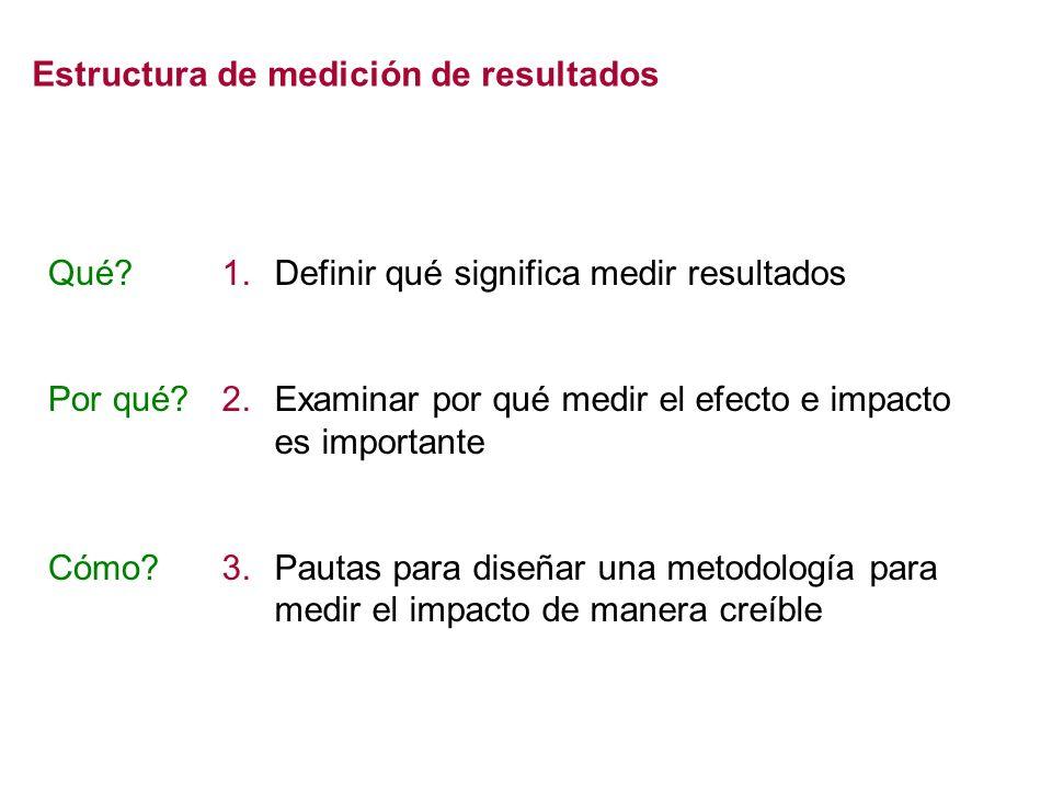 Estructura de medición de resultados