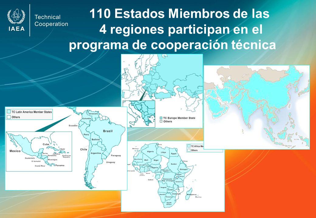 110 Estados Miembros de las. 4 regiones participan en el