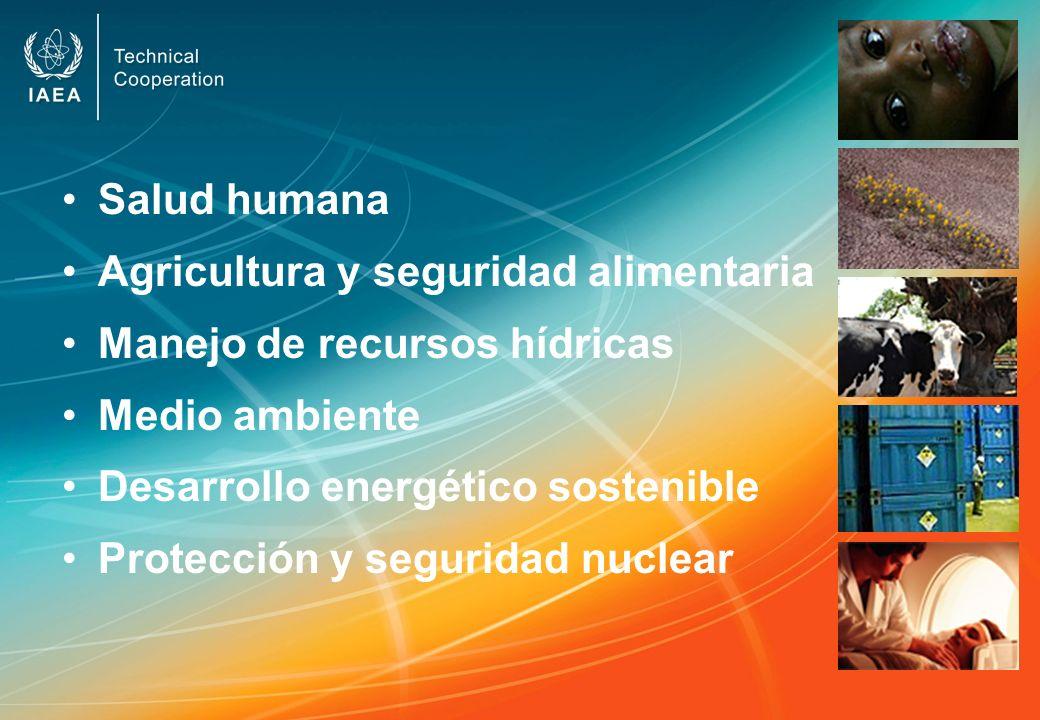 Salud humana Agricultura y seguridad alimentaria. Manejo de recursos hídricas. Medio ambiente. Desarrollo energético sostenible.