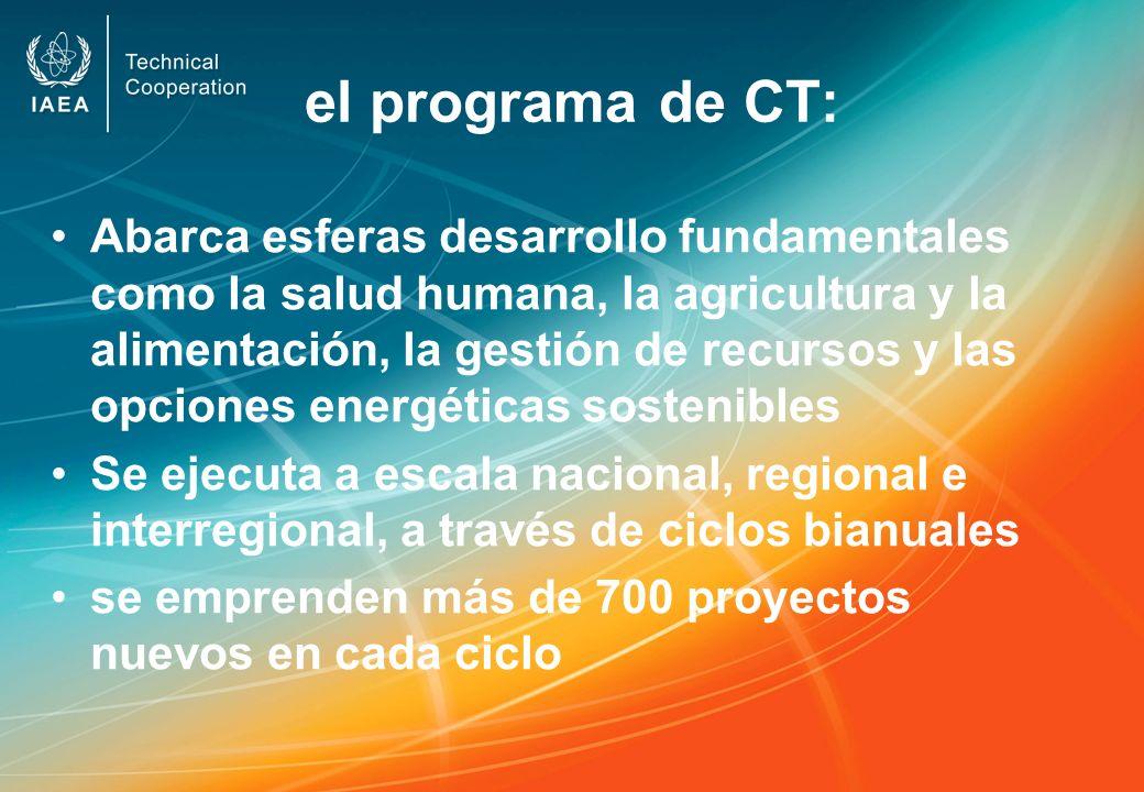 el programa de CT: