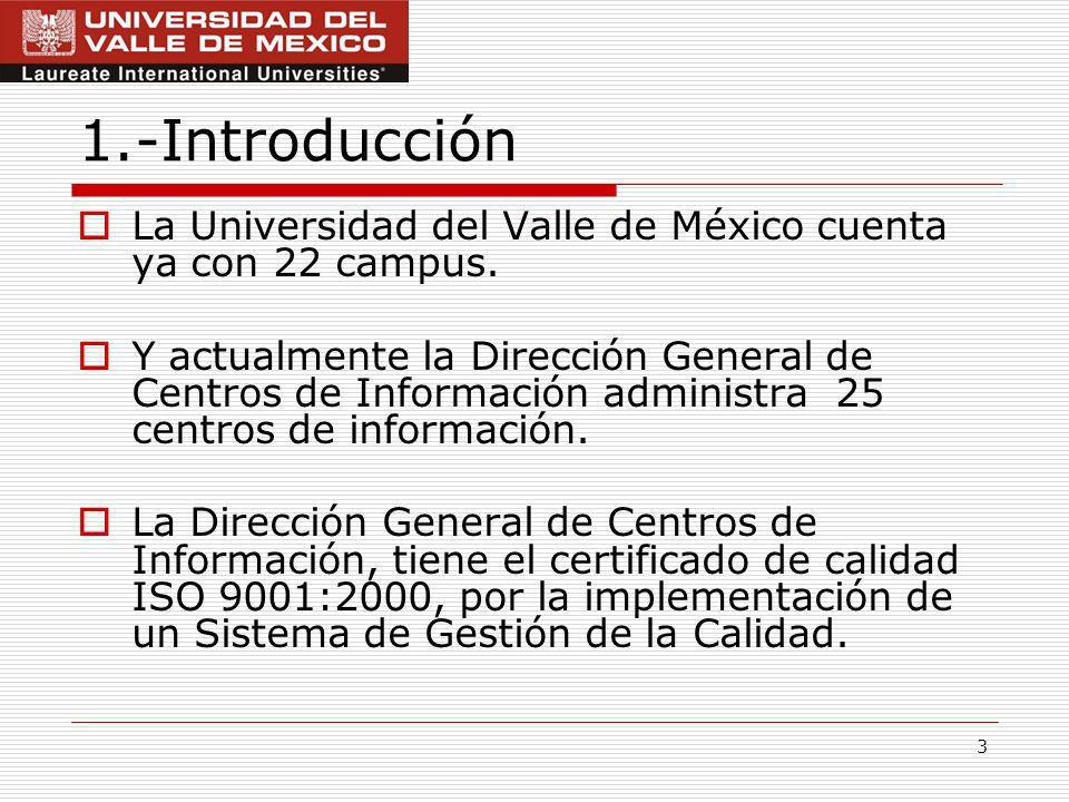1.-Introducción La Universidad del Valle de México cuenta ya con 22 campus.