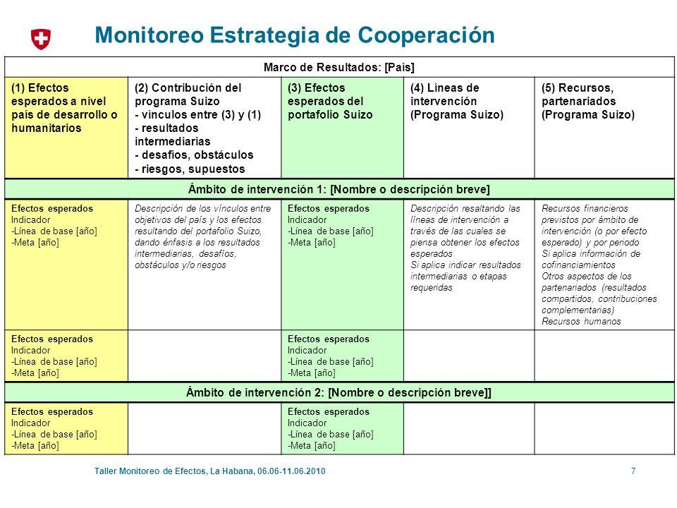 Monitoreo Estrategia de Cooperación