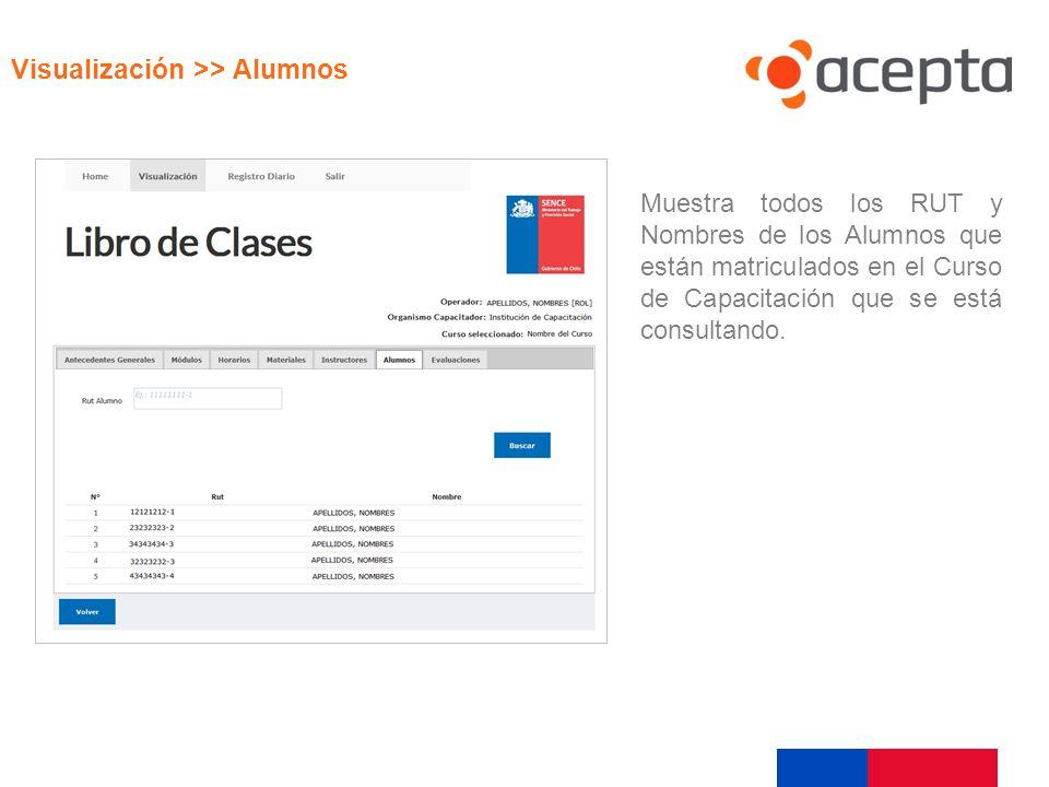 Visualización >> Alumnos