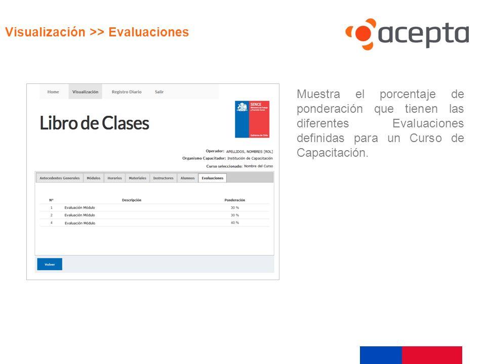 Visualización >> Evaluaciones