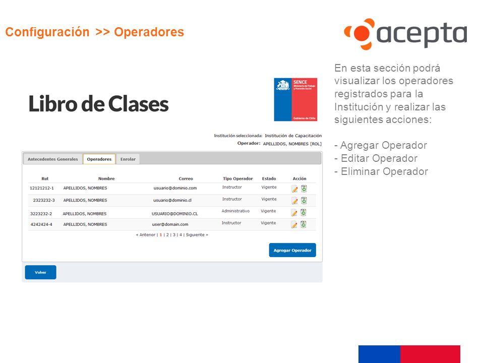 Visualización Configuración >> Operadores