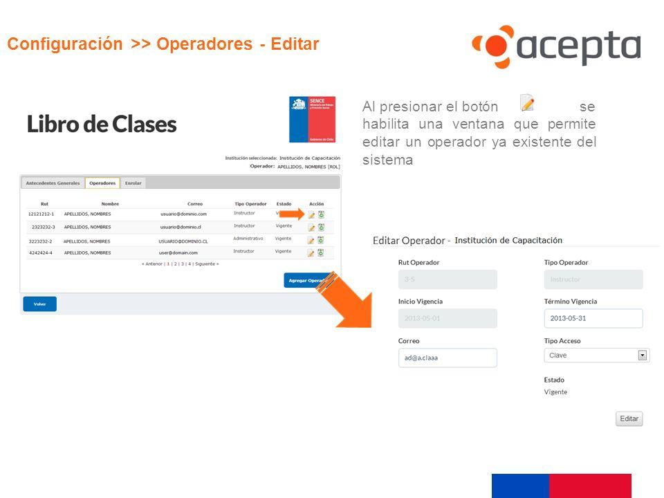 Visualización Configuración >> Operadores - Editar