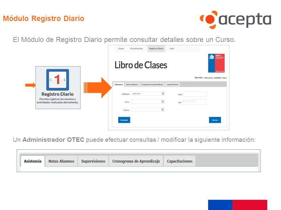 Visualización Módulo Registro Diario