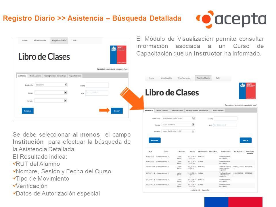 Visualización Registro Diario >> Asistencia – Búsqueda Detallada