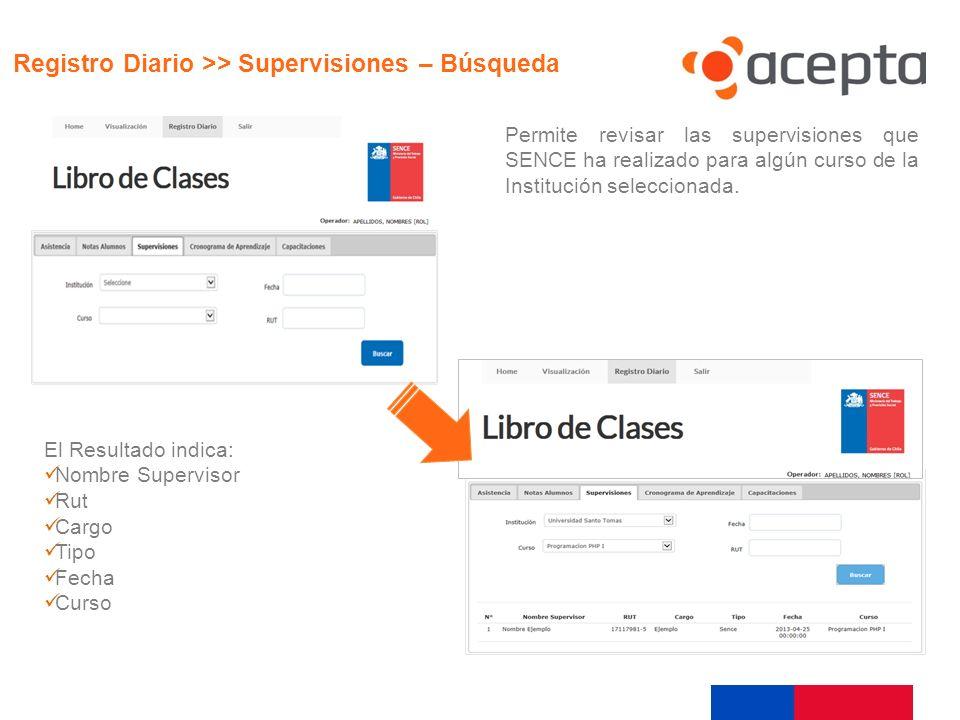 Registro Diario >> Supervisiones – Búsqueda