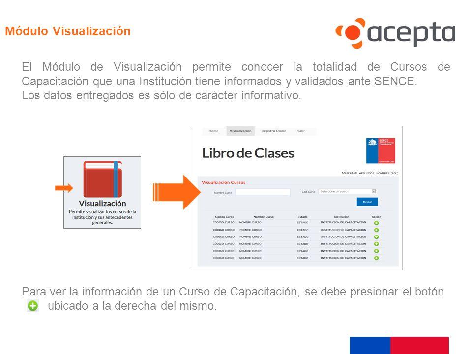 Visualización Módulo Visualización