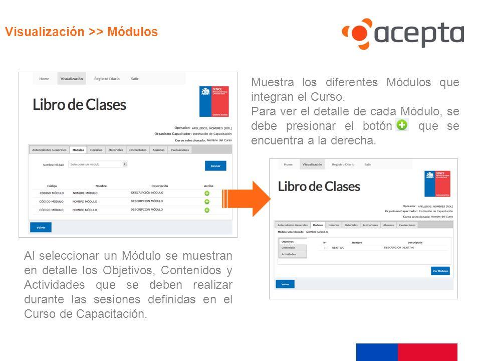 Visualización >> Módulos