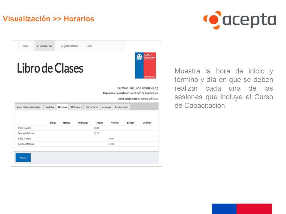 Visualización >> Horarios