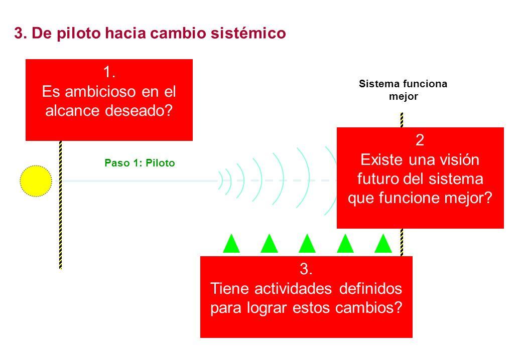 3. De piloto hacia cambio sistémico