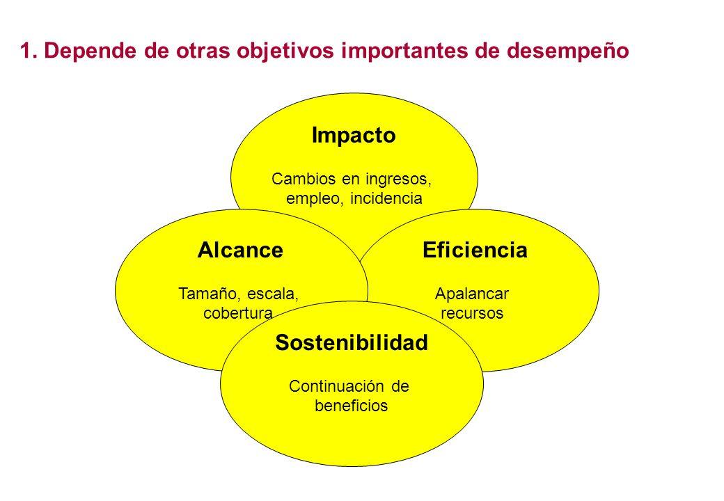 1. Depende de otras objetivos importantes de desempeño