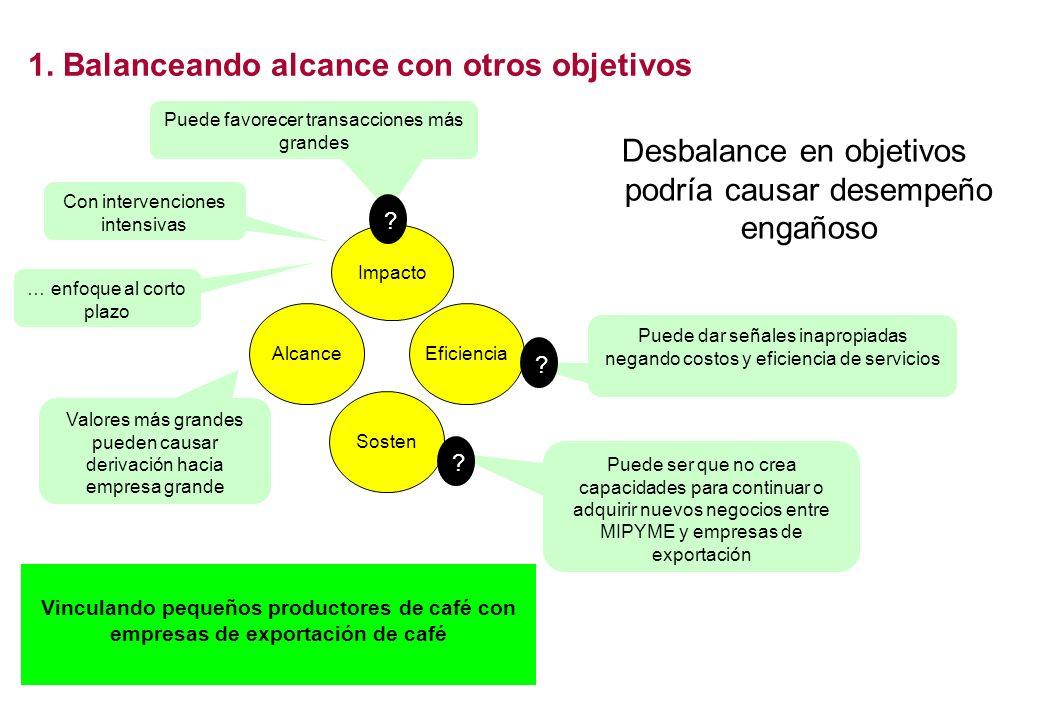1. Balanceando alcance con otros objetivos