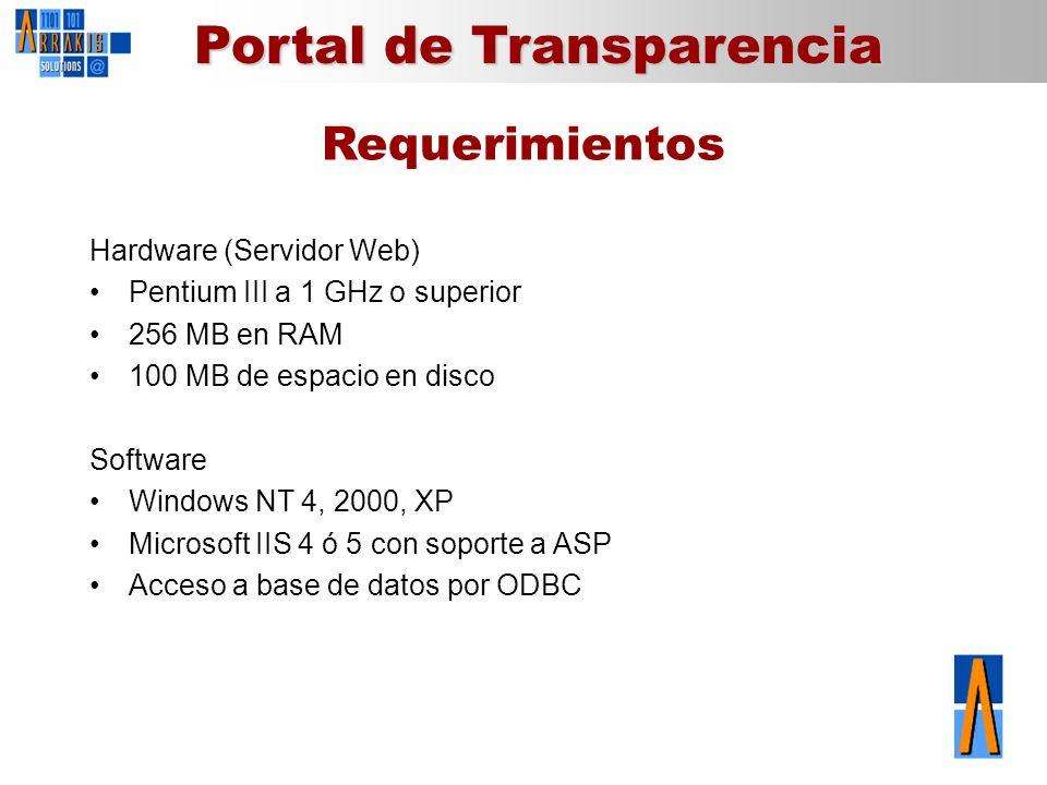 Requerimientos Hardware (Servidor Web) Pentium III a 1 GHz o superior