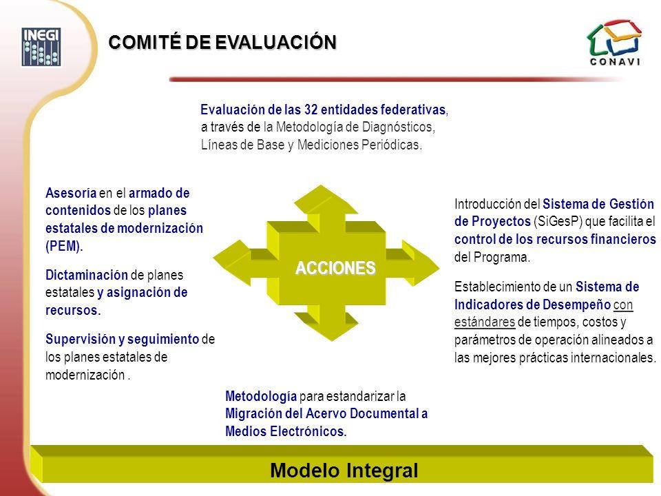 Modelo Integral COMITÉ DE EVALUACIÓN ACCIONES