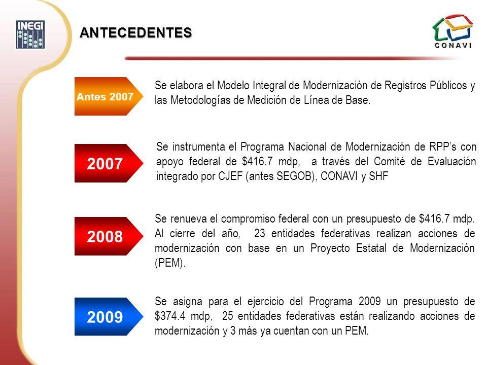 ANTECEDENTES Antes 2007. Se elabora el Modelo Integral de Modernización de Registros Públicos y las Metodologías de Medición de Línea de Base.