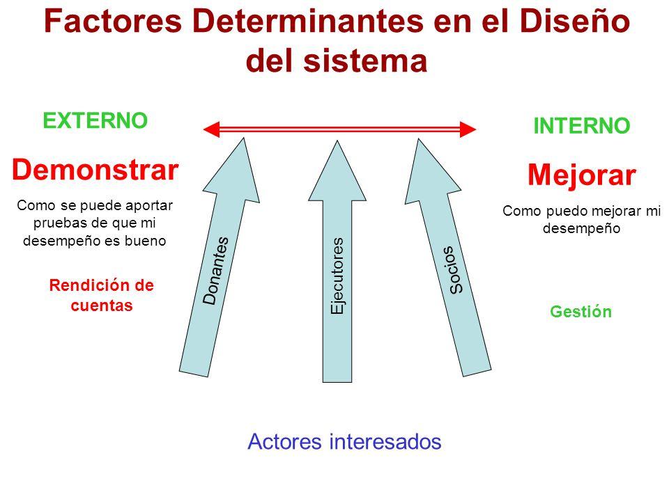 Factores Determinantes en el Diseño del sistema