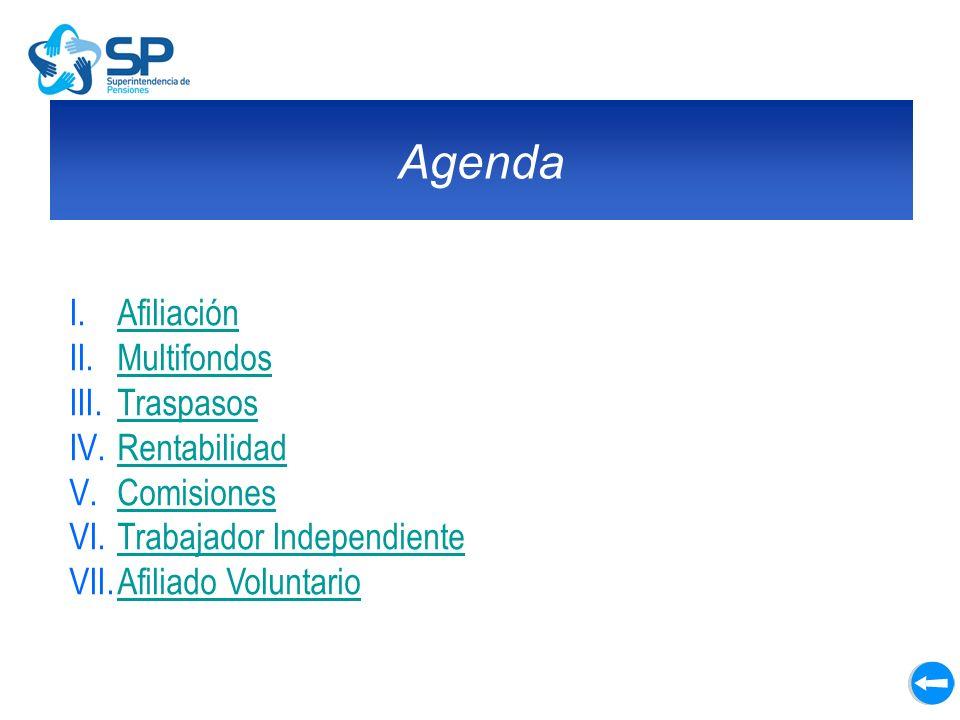 Agenda Afiliación Multifondos Traspasos Rentabilidad Comisiones