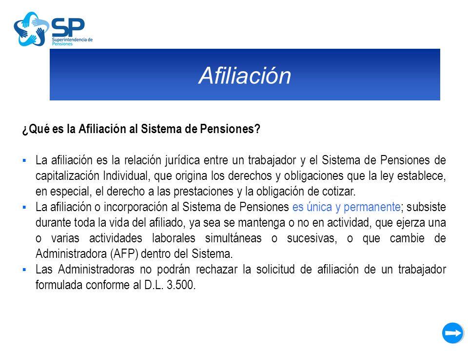 Afiliación ¿Qué es la Afiliación al Sistema de Pensiones
