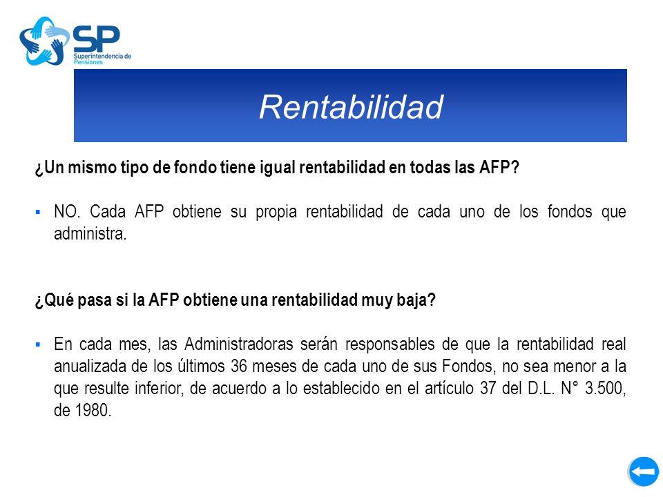 Rentabilidad ¿Un mismo tipo de fondo tiene igual rentabilidad en todas las AFP