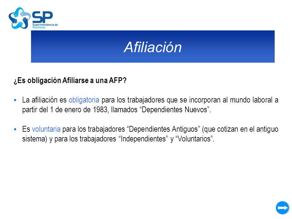 Afiliación ¿Es obligación Afiliarse a una AFP