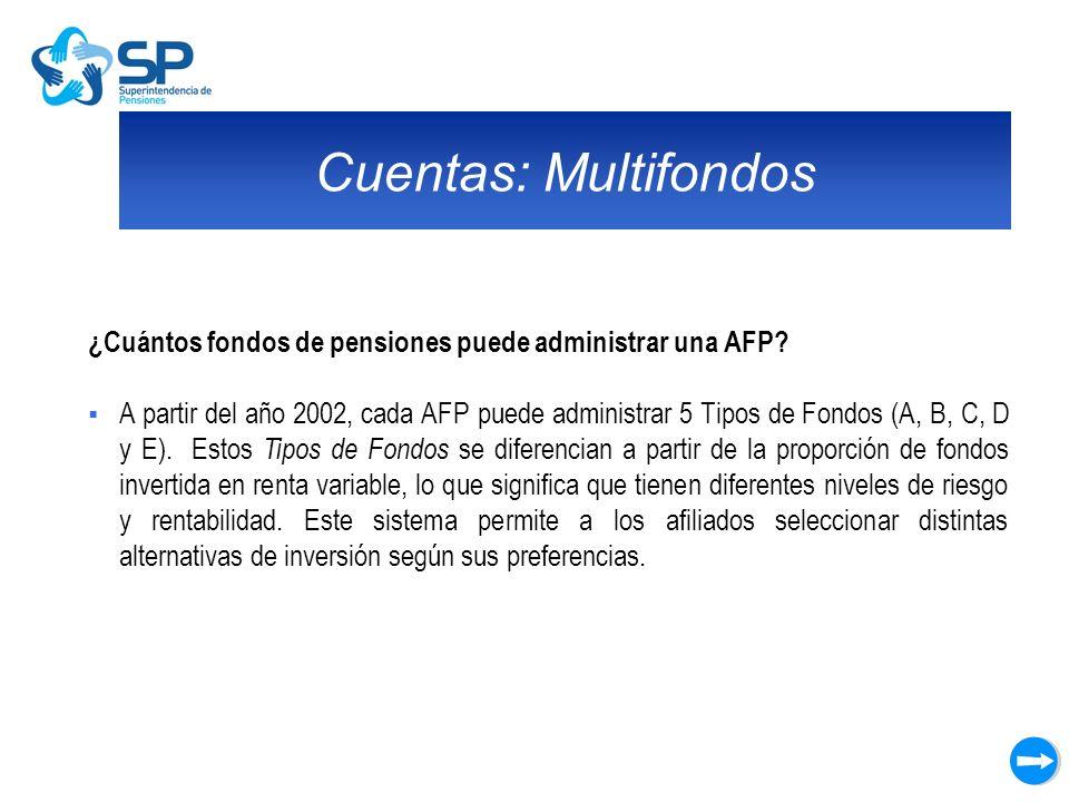 Cuentas: Multifondos ¿Cuántos fondos de pensiones puede administrar una AFP