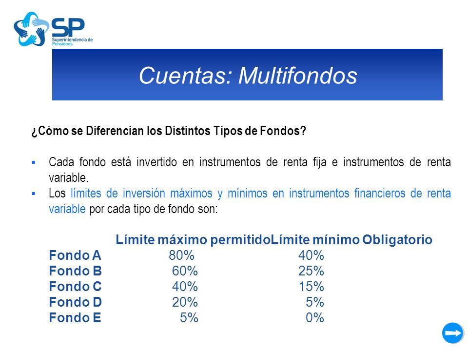 Cuentas: Multifondos ¿Cómo se Diferencian los Distintos Tipos de Fondos