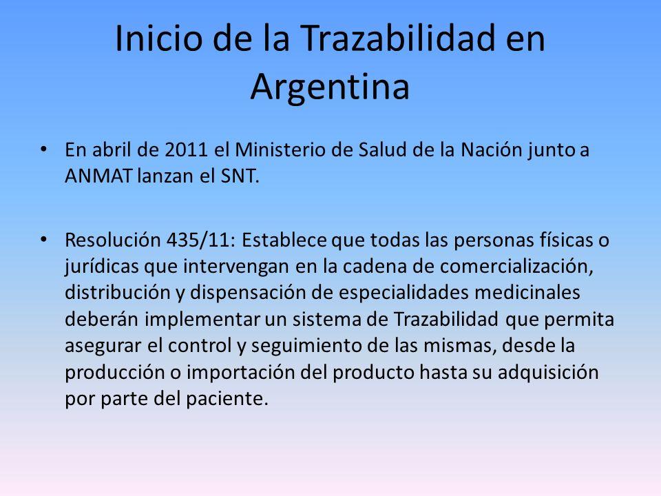 Inicio de la Trazabilidad en Argentina