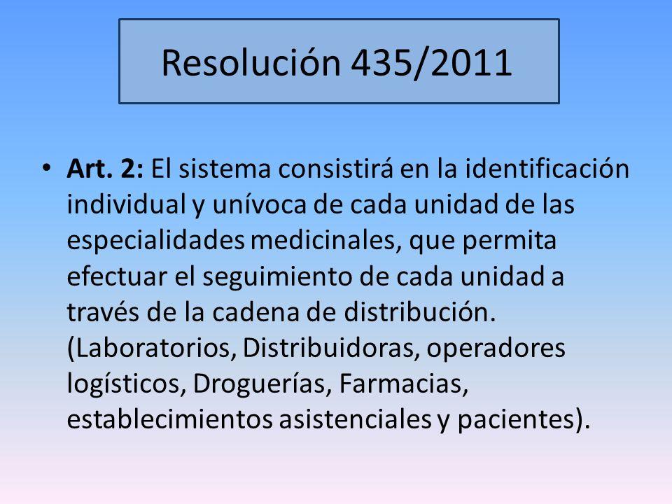 Resolución 435/2011