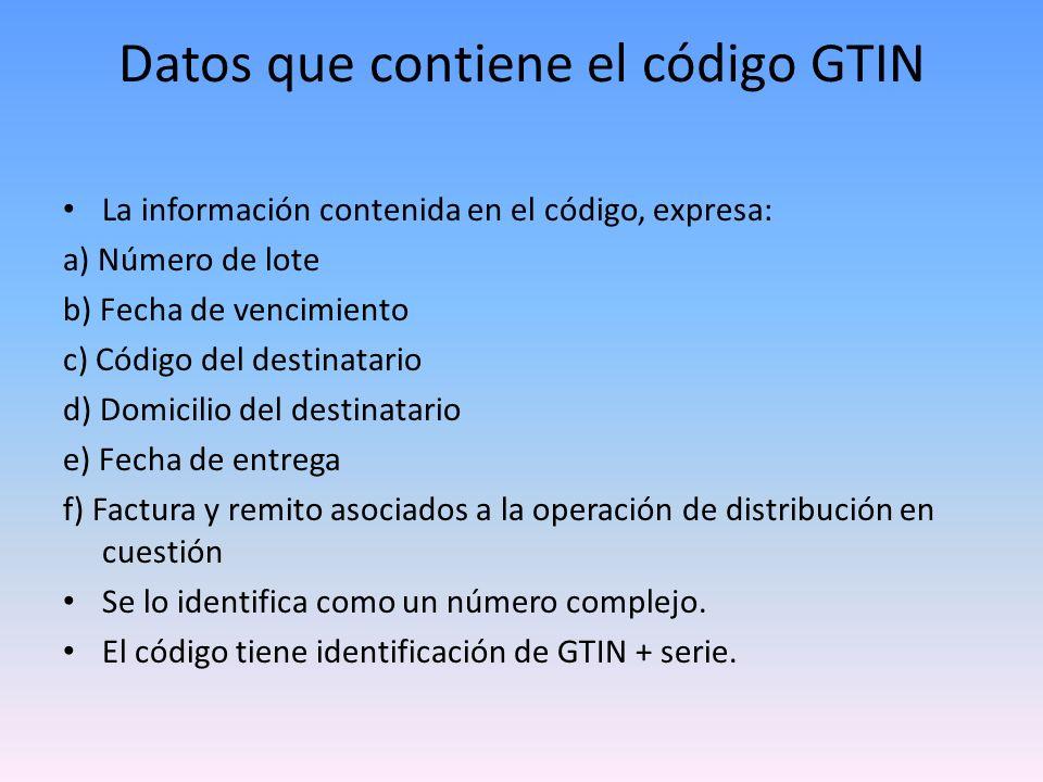 Datos que contiene el código GTIN