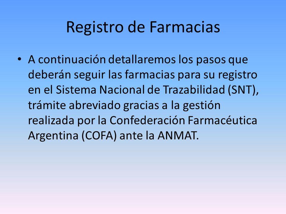 Registro de Farmacias