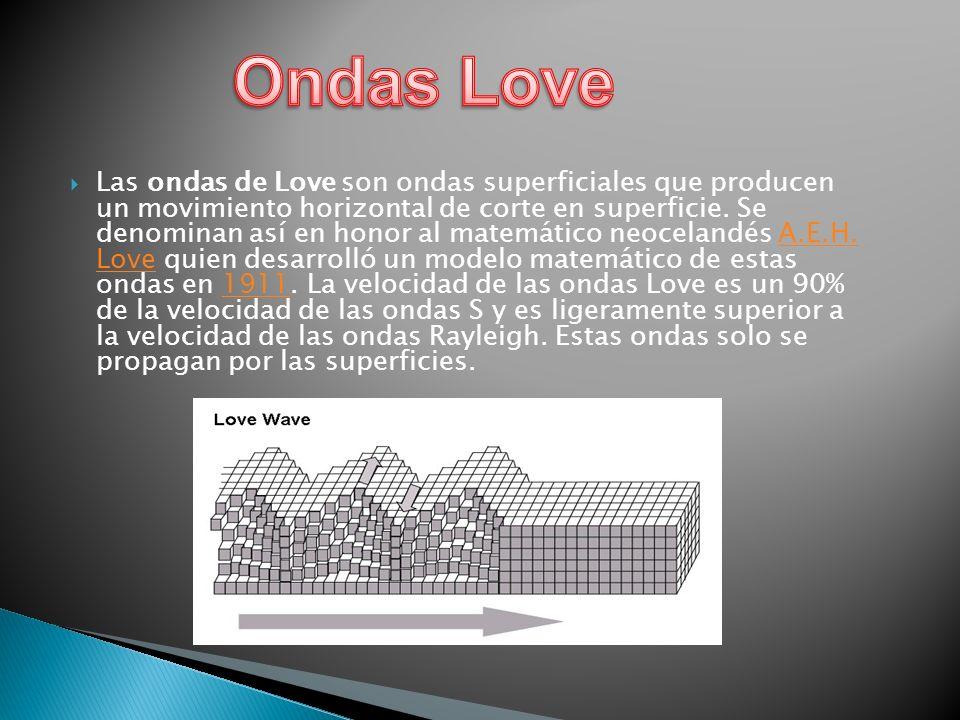 Ondas Love